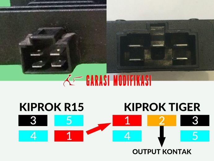 kiprok tiger ke r15
