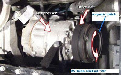 komponen ac kendaraan